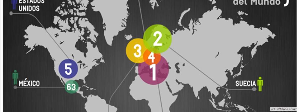 Índice Global de Innovación 2013
